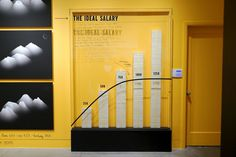 The Happy Show at MOCA — Minimally Minimal Happy Show, Happy At Work, Moca Museum, Store Design, Web Design, Stefan Sagmeister, Emo, Fashion Displays, Experiential Marketing