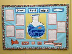 Edmodo | Mrs. Robles: Bulletin board image for the 1...