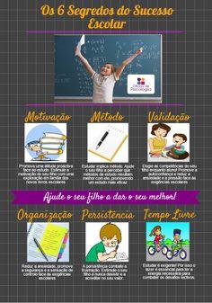 Os 6 segredos do sucesso escolar que vai querer saber para ajudar o seu filhote.