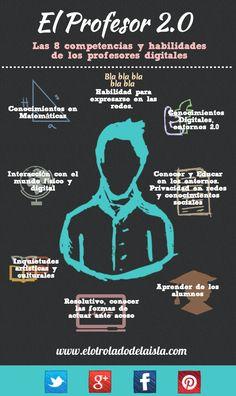 Profesor 2.0 Las 8 competencias y habilidades de los profesores digitales. #Infografía en español