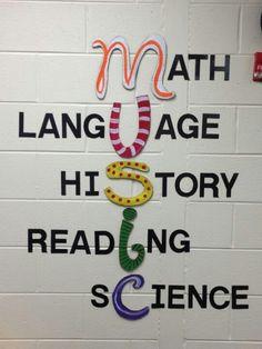 Math langUage     hiStory readIng      sCience