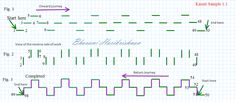 http://kasuti.blogspot.com/2013/11/free-online-kasuti-tutorial-sample11.html