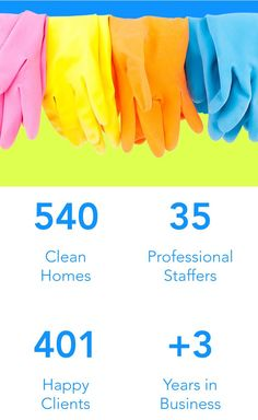 Happy Year, Cleaning Services, Housekeeping, Maid Services, Happy New Year