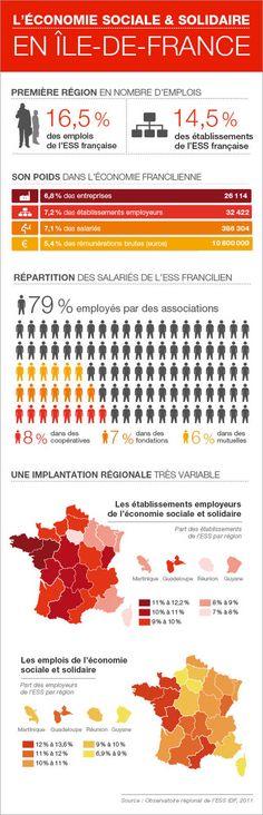 La première région de l'économie sociale et solidaire - Conseil régional d'Île-de-France Periodic Table, Entrepreneurship, Infographic, Business, Other, Beginning Sounds, Event Posters, Periotic Table