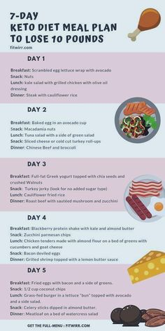 meal plan to lose 10 lbs on keto. it s an easy to ketogenic or keto… meal plan to lose 10 lbs on keto. it s an easy to ketogenic or keto diet meal plan to drop 10 pounds in a week. Ketogenic Diet Meal Plan, Ketogenic Diet For Beginners, Diet Meal Plans, Beginners Diet, Best Diet Plans, Low Carb Diet Plan, Easy Low Carb Meal Plan, Free Keto Meal Plan, Easy Keto Meal Plan