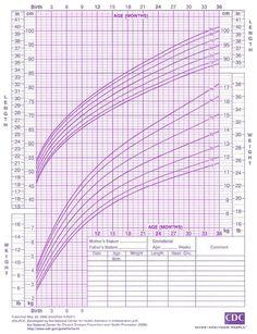 Baby Info Percents