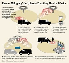 Stingray, IMSI Catcher: FBI Documents Shine Light On Cellphone Tracking Tool | Sagacious News Network