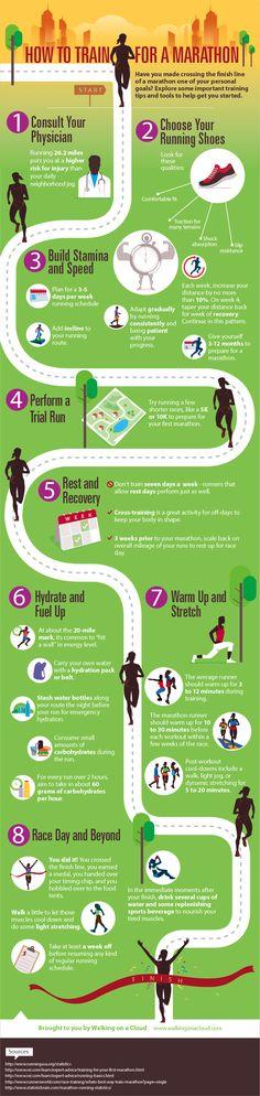 How To Train For a Marathon - 26.2 Miles #infographics #fitness #health — Lightscap3s.com