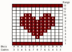 tricoter un motif coeur