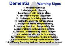 Tips: Popular dementia warning signs