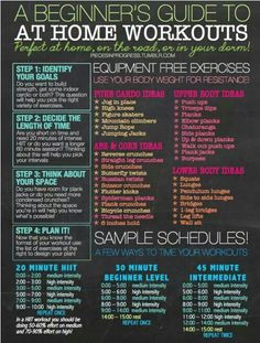 beginner guide to at home workouts