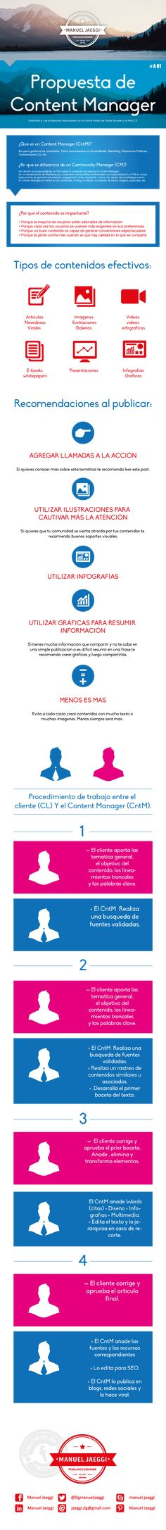 Qué es y qué hace un Content Manager #infografia #infographic #marketing