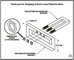 Ikea R'lyeh branch