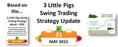Swing Trading Strategy – FREE 3 Little Pigs Update 31-May-15