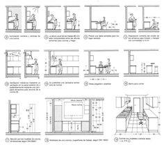 Medidas y configuraciones estandares....