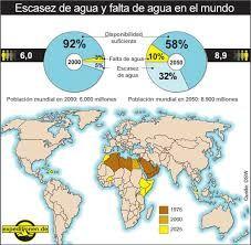 Resultado de imagen para escasez de agua Map, Water Scarcity, Location Map, Maps