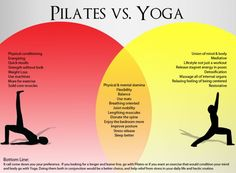 """Pilates vs. Yoga - an informative look at the benefits of each and where they overlap (don't like the """"vs."""" - should say """"and"""")"""