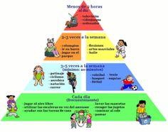 Piramide de actividad fisica