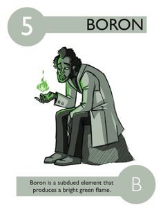 Boron 112 Cartoon Elements Make Learning The Periodic Table Fun Element Chemistry, Chemistry Notes, Science Chemistry, Physical Science, Science Lessons, Science Education, Science Projects, Health Education, Physical Education