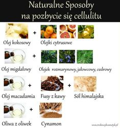 sposoby na cellulit Cellulite, Healthy Habits, Dog Food Recipes, Health And Beauty, Life, Dog Recipes