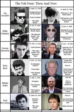 The Beatles Photo: The Fab four: Then and Now Beatles Funny, Les Beatles, Beatles Art, Beatles Photos, Beatles Poster, Great Bands, Cool Bands, Rock Roll, Best Rock Bands