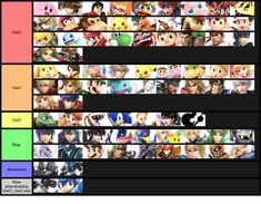 See more 'Smash Ultimate Tier Lists' images on Know Your Meme! Video Games List, Video Games Funny, Funny Games, Super Mario Smash Bros, Super Smash Bros Memes, Funny Gaming Memes, Ocarina Of Times, Smosh, Mario And Luigi