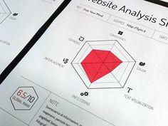 Website Analysis Sheet by Gabriele Ciufo Graph Design, Chart Design, Web Design, Grafico Radar, Text Codes, Radar Chart, Experience Map, Website Analysis, Genealogy Chart
