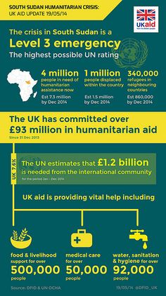 South Sudan crisis infographic: UK aid as of 19 May 2014 by DFID - UK Department for International Development, via Flickr