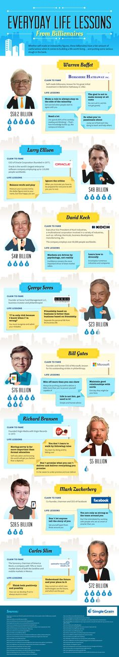 Everyday Life Lessons From Billionaires #Billionaires #SuccessPeople #MarkZukerberg #BillGates #infographic