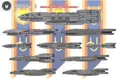 Relative Size Chart Colonial Fleet Warstar Group One (Provisional) From the Fanfic WSG-1: www.fanfiction.net/u/3765074/K… Warstar Galactica kelso323.deviantart.com/art/Wa… Battlestar ...