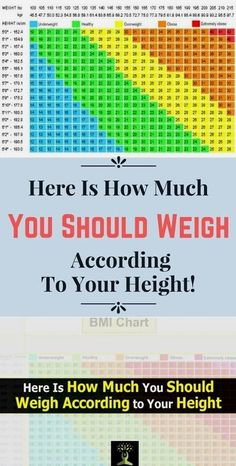 Here Is How Much You Should Weight According To Your Height!   Superb