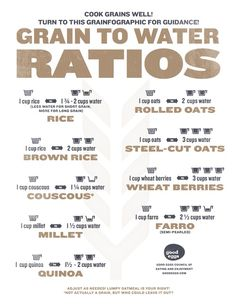 "Grain to water ratio (plus couscous) - GREAT cheat sheet!  I called my mother for YEARS asking her again and again ""Mom - how do I cook rice again?""  LOL!"