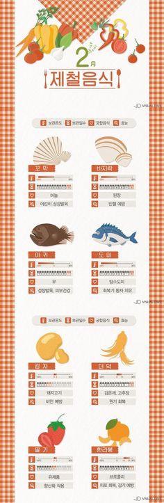 2월 제철음식 먹고 건강 챙기세요! [인포그래픽] #Food / #infograhpic ⓒ 비주얼다이브 무단 복사·전재·재배포 금지