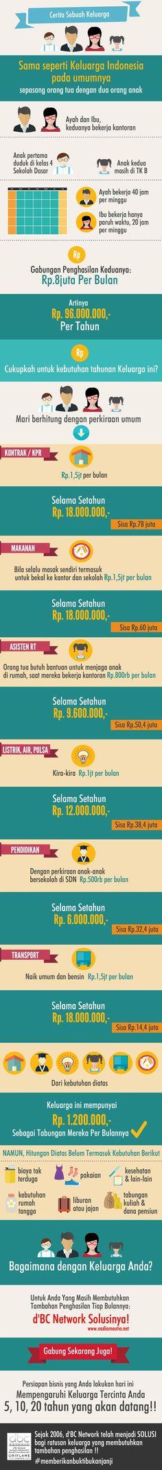 Mau penghasilan tambahan? kerja dari rumah? ini solusinya: www.momsgoonline.com #penghasilantambahan #kerjadirumah