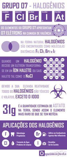 diagrama, -, atómico, Oxígeno Elementos químicos Pinterest Ns - best of tabla periodica nombres familias