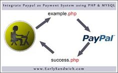 How to Easily Integrate PayPal Payment Gateway in PHP & MySql, Learn How to Easily Integrate PayPal Payment Gateway in PHP & MySql, Demo How to Easily Integrate PayPal Payment Gateway in PHP & MySql, Example of How to Easily Integrate PayPal Payment Gateway in PHP & MySql, Learn, php, phpdeveloper, webdevelopment, websitedesign, phpcompany, ecommercesolution #learn #php #phpdeveloper #phpcompany #webdevelopment #websitedesign #ecommercesolution