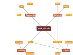 50 Best New Mexico Concept Maps images