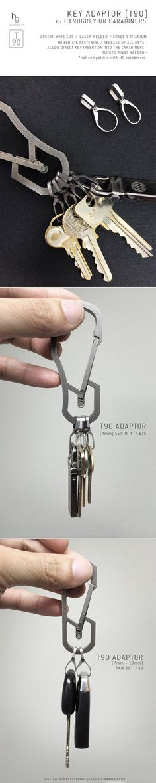 HANDGREY™ : Quick Release Titanium Keychain Carabiner by THANASIT (SUNNY) INKAVESVAANIT » 100K ! Yeah! — Kickstarter
