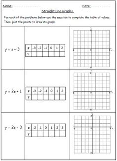 Solving Double Sided Variable Equations