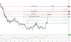 ARQL UP 2014 March High https://www.tradingview.com/v/VruhZF9K/   #forex #Nasdaq #stocks #Watches #news #charts #tips  #stockmarket