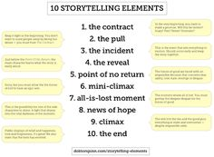 My favorite one of these I've seen so far.  Might be helpful to plug in elements of my stories for outlining.