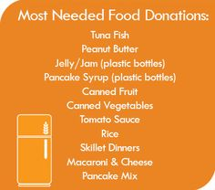 Take action, donate nonperishable food to your local shelter or foodbank #HungerAction  We asked our partner agencies and food banks across Montana, what food is most needed? (If you have fresh veggies or fruit, please ask your local food bank if they can take it) Want to make a donation online? For every $1 donated, we can provide 3 meals to the hungry in Montana.