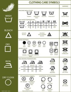 Chart for understanding all those little symbols in your clothes. This will help you make sure you treat your fashion investment with care. Spring Cleaning Checklist, House Cleaning Tips, Diy Cleaning Products, Cleaning Hacks, Dry Cleaning, Cleaning Schedules, Toilet Cleaning, Laundry Symbols, Laundry Icons