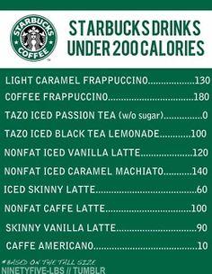 Starbucks 200 calories and under