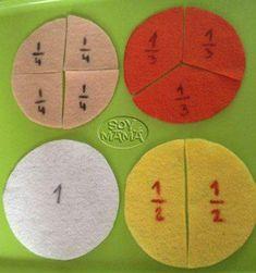 Trucchi per la matematica (scuola primaria) | AiutoDislessia.net Math For Kids, Fun Math, Preschool Activities, Montessori Math, Primary Maths, Math Fractions, Play To Learn, Home Schooling, Kids Education
