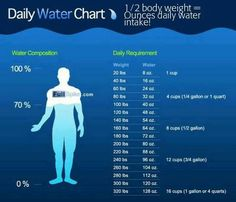 3 who drinking water guidelines