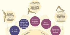 Comment le yoga transforme votre corps dès le premier jour