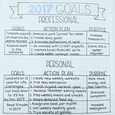 What goals do you have for 2017? Grabbed inspiration from @christina77star #bujocommunity #bulletjournaljunkie #bulletjournaljunkies #bulletjournal #bulletjournaling #bujojunkies #bujojunkie #bujo #bulletjournalspread #goals #goal #2017goal #2017goals #yearly #yearlygoals #personalgoals #professionalgoals