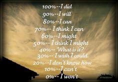 #quotes #wisdom #inspirational   list of top wisdom quotes