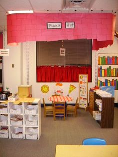 lots of dramatic play area ideas#Repin By:Pinterest++ for iPad#
